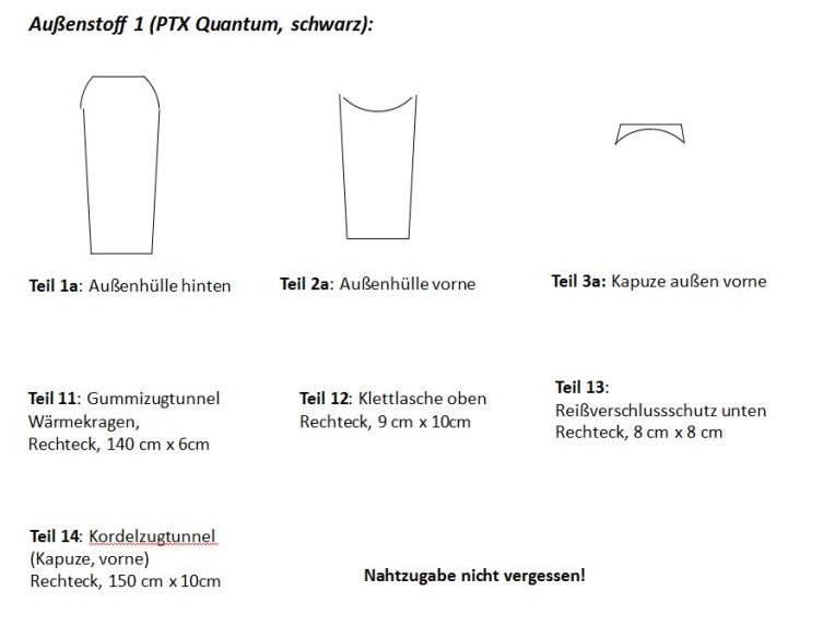 Teile PTX Quantum schwarz.JPG